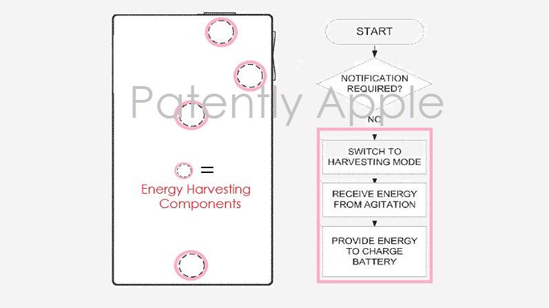 Apple imagine des composants lectroniques iphone qui g n rent de l 39 lect - Generer de l electricite ...