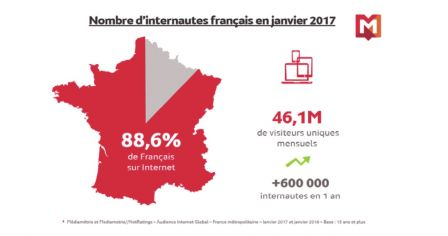 france-janvier-2017-acces-internet-1.jpg