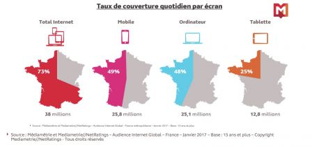 france-janvier-2017-acces-internet-2.jpg