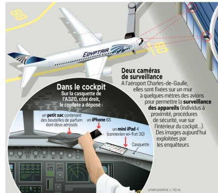 image-enquete-crash-egyptair.jpg