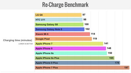 iphone-8-recharge.jpg