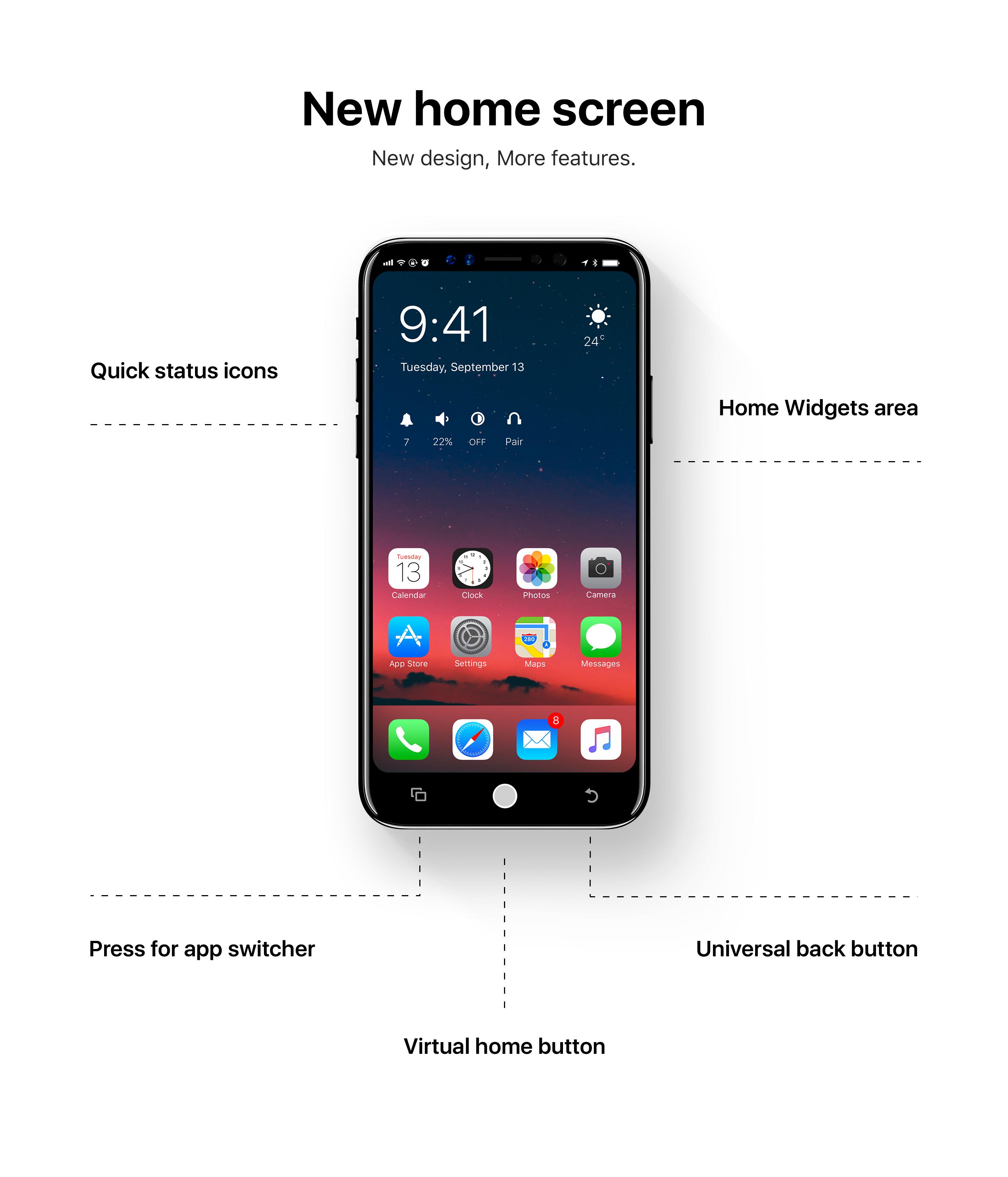 en images un concept d ios 12 adapt l iphone 8