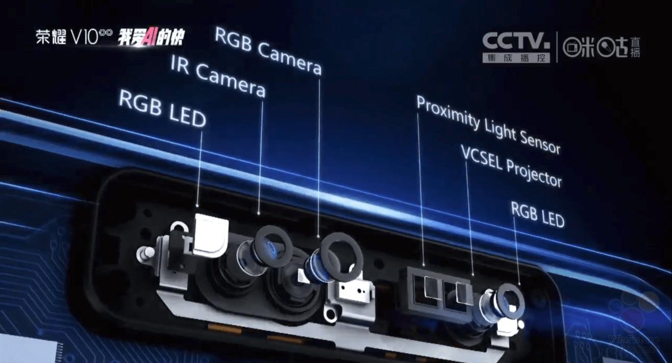 Camera Infrarouge Iphone