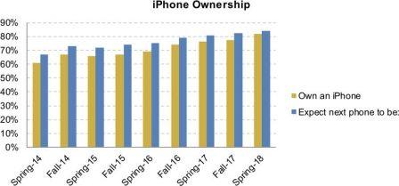 piper-sondage-iphone.jpg