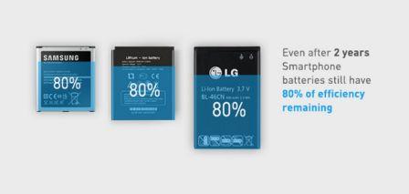 better re recycle intelligemment les batteries amovibles de smartphones. Black Bedroom Furniture Sets. Home Design Ideas