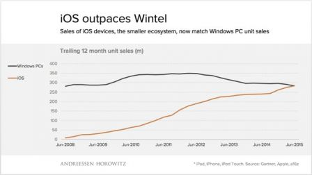 iOS-vs-Windows-002.jpg