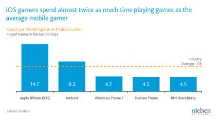 mobile-gaming-chart-3.gif
