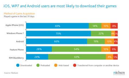 mobile-gaming-chart-4.gif