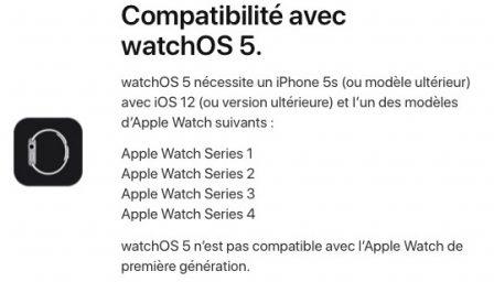 Tout ce qu'il faut savoir sur les nouveautés Apple Watch de watchOS 5 3