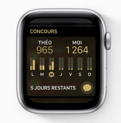 Tout ce qu'il faut savoir sur les nouveautés Apple Watch de watchOS 5 5