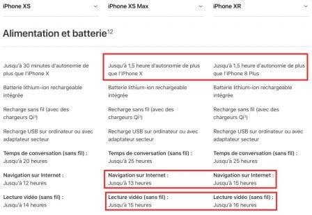 La force de l'iPhone XR: son autonomie! La meilleure ... de tous les iPhone jamais proposés! 2
