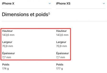 (MàJ) Les coques et protections iPhone X sont elles compatibles iPhone XS? 2