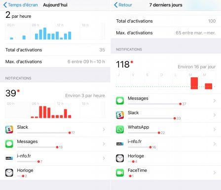Tout ce qui change pour les notifications avec iOS 12 (MàJ ajout vidéo) 10