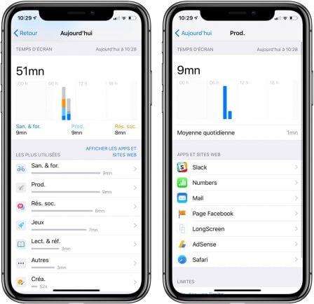Temps d'écran: comment fonctionne la nouveauté iOS 12 qui aide à lutter contre l'addiction iPhone 5