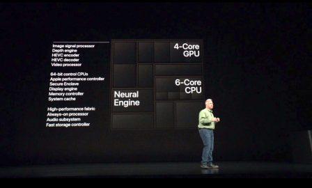 Le résumé complet de la conférence de rentrée Apple: iPhone XS, XR, Apple Watch Series 4, etc. 5
