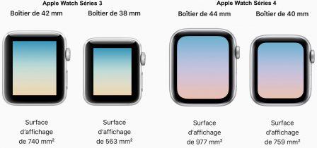Quelles différences entre l'Apple Watch Series 3 et la Series 4: laquelle choisir? 3