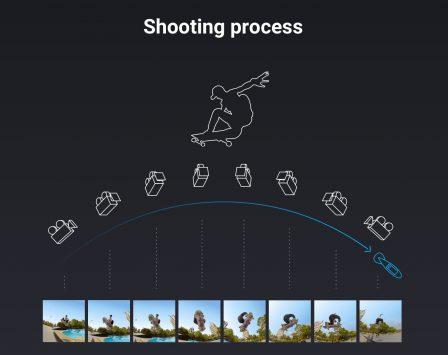 Insta360 ONE X: la nouvelle caméra 360 connectée iPhone 5