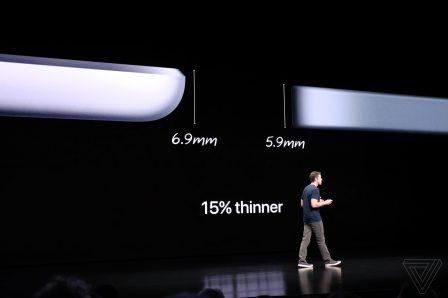 Le résumé complet de la conférence d'automne Apple: iPad Pro, MacBook Air, Mac mini, etc. 9