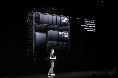 Le résumé complet de la conférence d'automne Apple: iPad Pro, MacBook Air, Mac mini, etc. 10