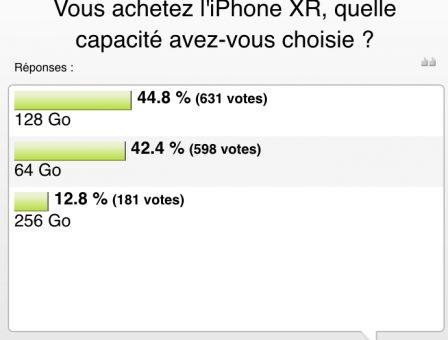 Résultat sondage iPhone XR: couleurs et capacités préférées des acheteurs 2