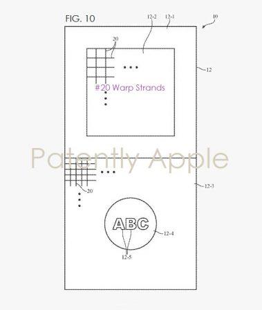 Apple imagine une télécommande Apple TV tactile en ... tissu intelligent 3