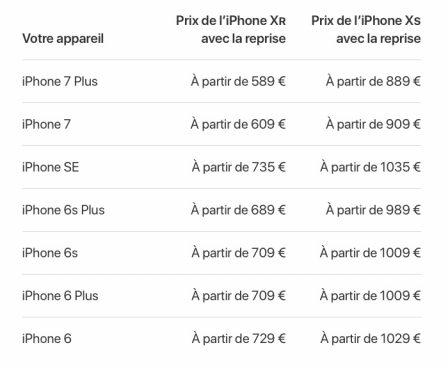 iphone xr et xs moins chers l op ration de reprise apple avec bonus disponible en france. Black Bedroom Furniture Sets. Home Design Ideas