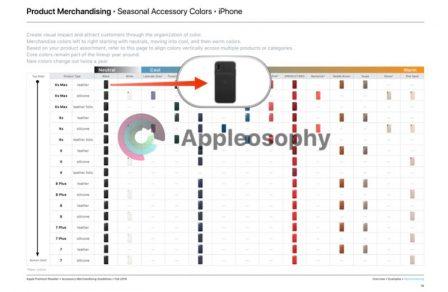 Confirmation: les coques batteries Smart Case d'Apple arrivent pour les iPhone XS et XS Max 2