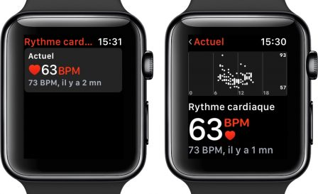 Vous avez reçu une Apple Watch en cadeau: applis, accessoires et dossiers pour en profiter 3
