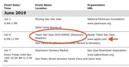 La conférence Apple développeurs WWDC 2019 (nouvel iOS)  pour la semaine du 3 au 7 juin 2019? 2