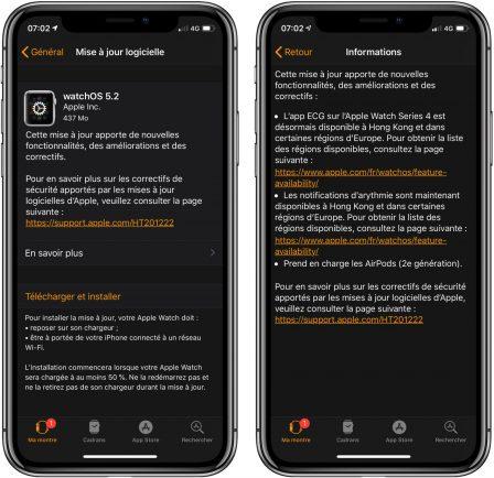 Apple Watch Séries 4: la mesure de l'Electrocardiogramme désormais disponible dans de nombreux pays dont France, Belgique, Suisse, etc. 2