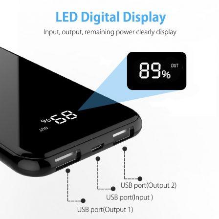 Promo flash sur batterie Qi 10 000 mAh avec recharge sans-fil et afficheur numérique de niveau 3