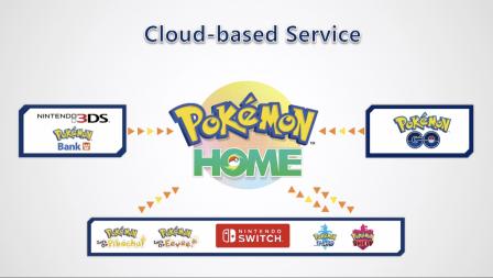 Pokémon sur smartphones: nouveau jeu, nouvel accessoire pour le suivi du sommeil et plus! 3