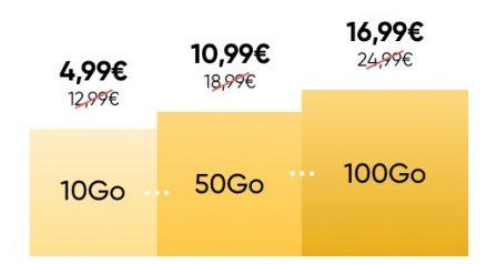 Promo forfait: illimité + 10 Go à 4,99€ /mois avec le forfait flexible Série spéciale de Prixtel 2