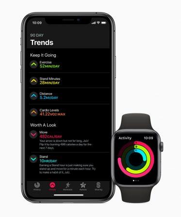 Quelles nouveautés pour l'Apple Watch avec watchOS 6? 4